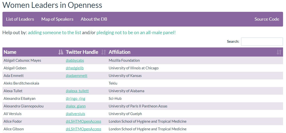 Women Leaders in Openness - a searchable, sortable list of ...